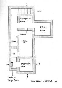 BHQ Plan