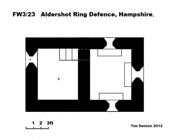 FW3/23 Aldershot Ring Defence Hampshire.