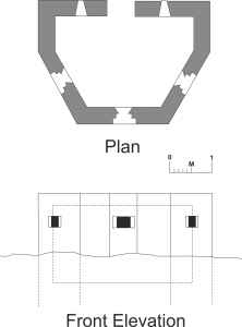 Typical D Shaped Pillbox