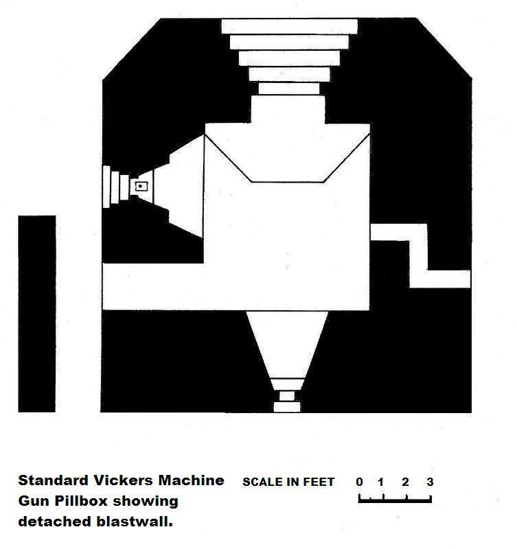 Plan of standard Vickers MMG Pillbox Copyright Tim Denton 2007