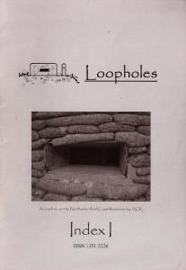 Loopholes-index