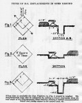 Open MG Emplacement plan