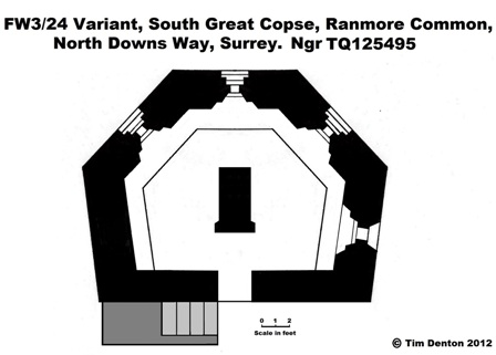 Plan Ranmore Common Variant
