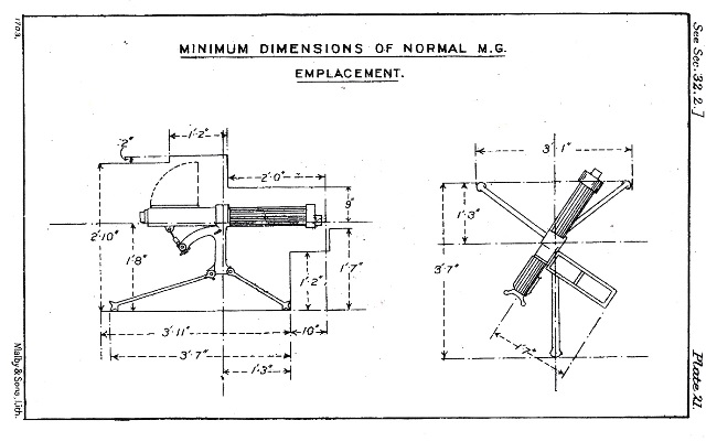 Diagram from WO Field Engineering manual showing minimum dimensions required for operating the Vickers MMG in emplacement.